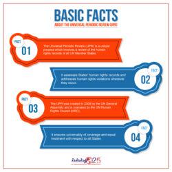 UPR Infographics-04