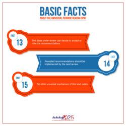 UPR Infographics-07