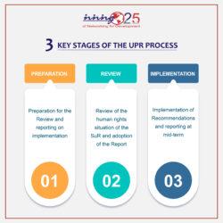 UPR Infographics-08