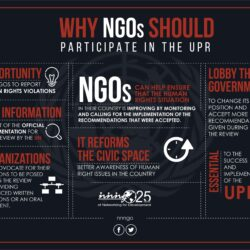 UPR Infographics-09