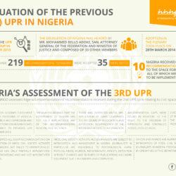 UPR Infographics-10